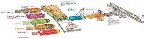 food-system-global