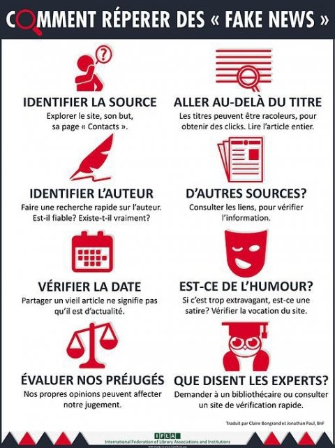 Comment_réperer_de_« _fake_news_ »_(How_To_Spot_Fake_News)