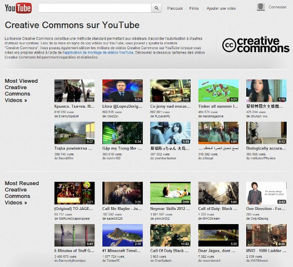 YouTube - Creative Commons By