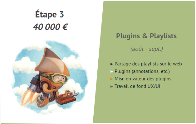 Etape 3 - plugin playlists - Peertube